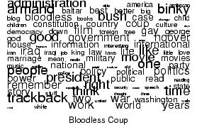 BloodlessWordCloud